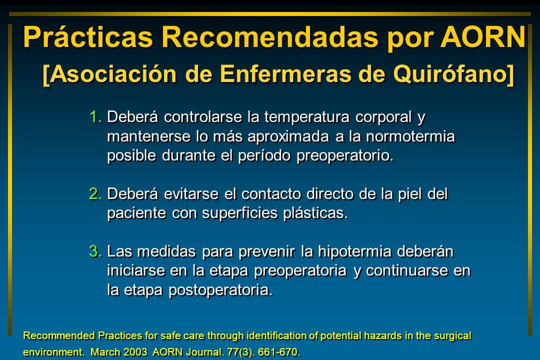 Prácticas Recomendadas por AORN [Asociación de Enfermeras de Quirófano]